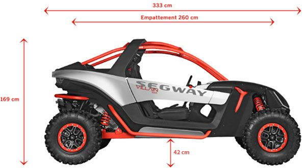 Segway - Villain SX10 W -  Dimensions